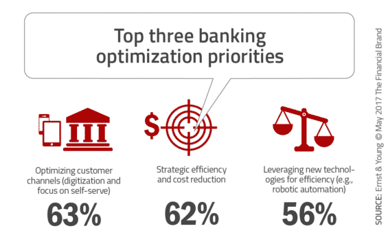 what-is-the-best-bank-for-small-business-checking-banking-optimization-priorities
